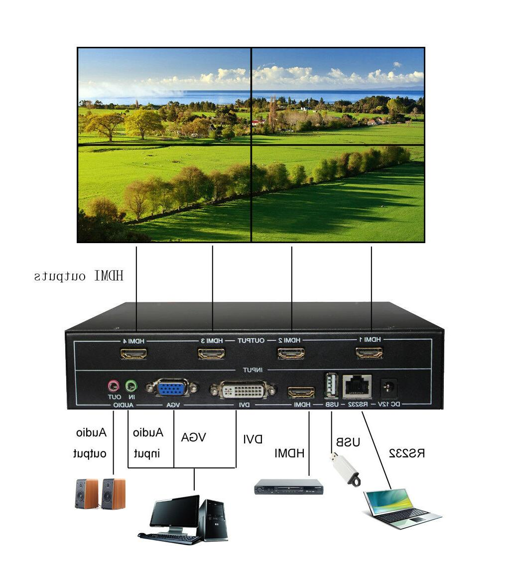 4 Channel TV Video Wall Controller 2x2 1x3