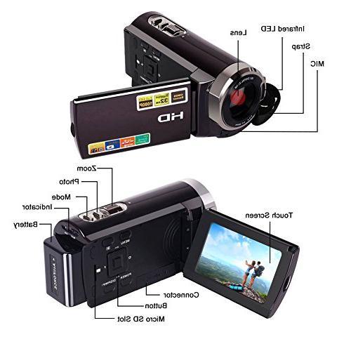 Full HD 1080p Video Screen Dual Cards