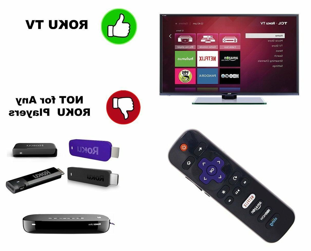 Remote ROKU Built-in TV