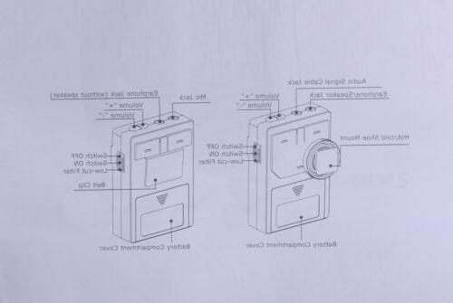 BOYA Microphone for DSLR Audio